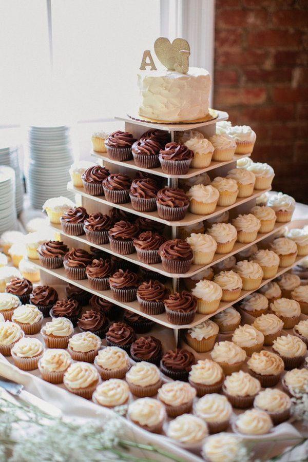 Cupcakes ¦ Photo via Stylish Eve