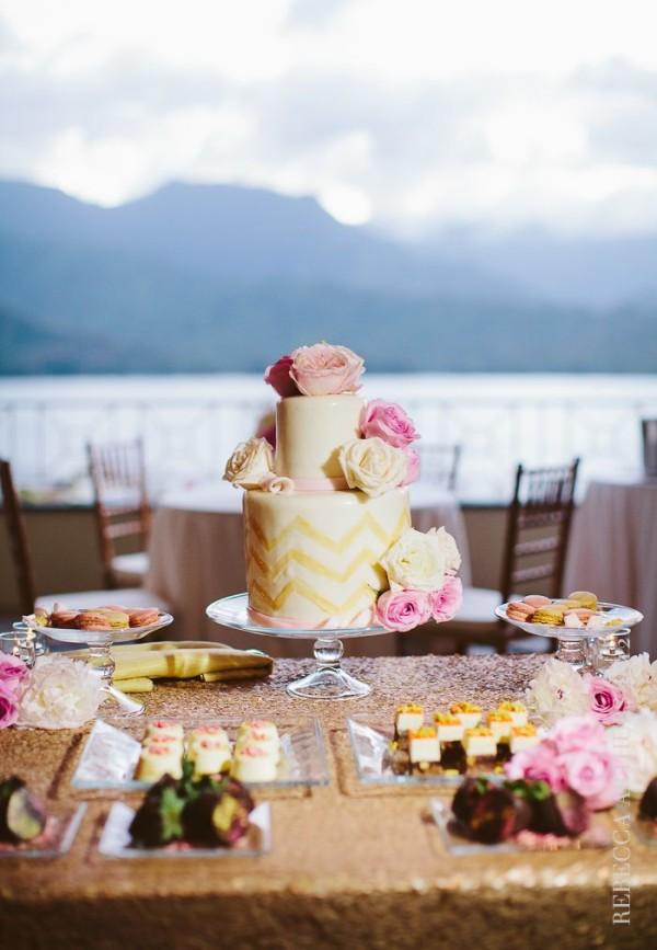 St Regis Hawaii Destination Wedding
